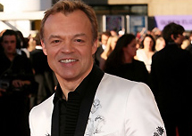 <b>Graham Norton on the...</b>