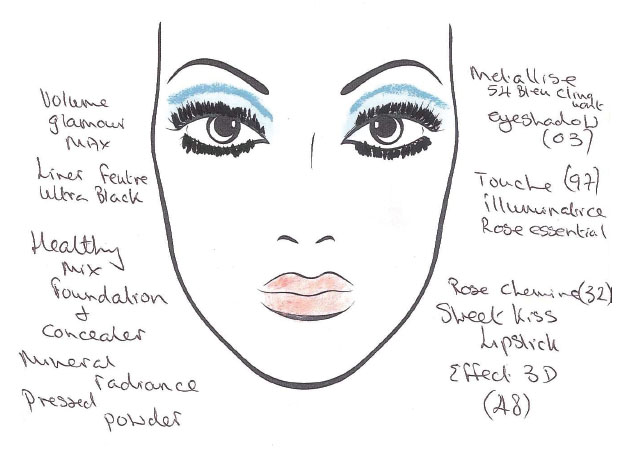The face chart for Paul Costello SS12