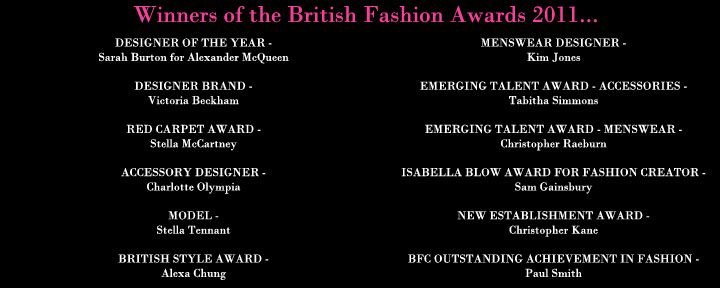BFA 2011 Winner List